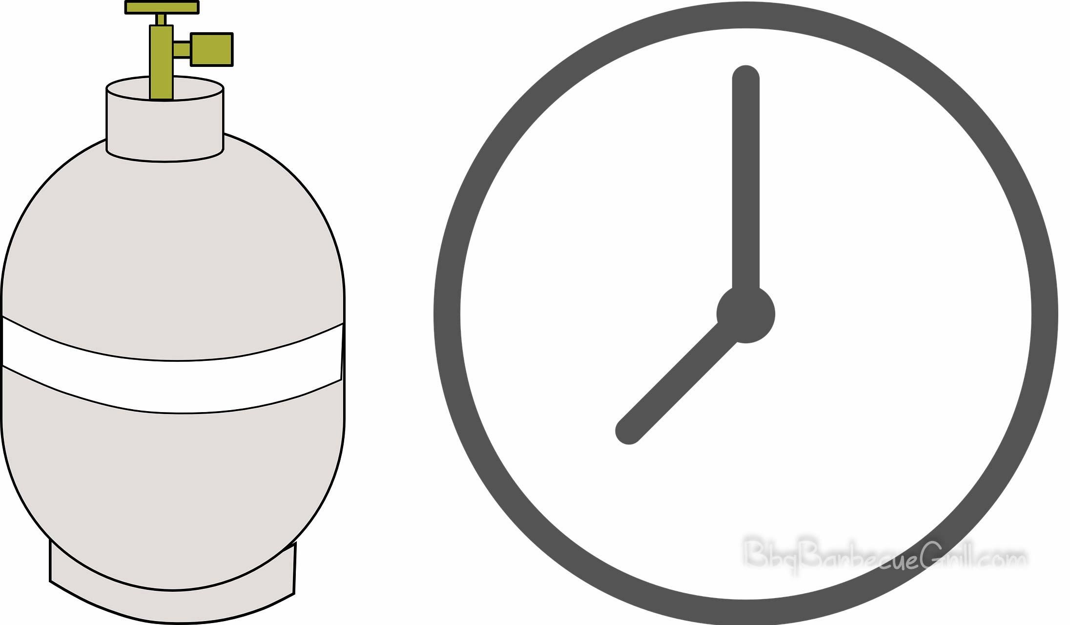 Propane Smoker vs Electric Smoker